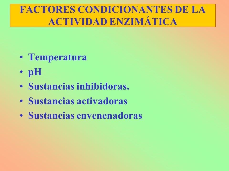 Temperatura pH Sustancias inhibidoras. Sustancias activadoras Sustancias envenenadoras FACTORES CONDICIONANTES DE LA ACTIVIDAD ENZIMÁTICA