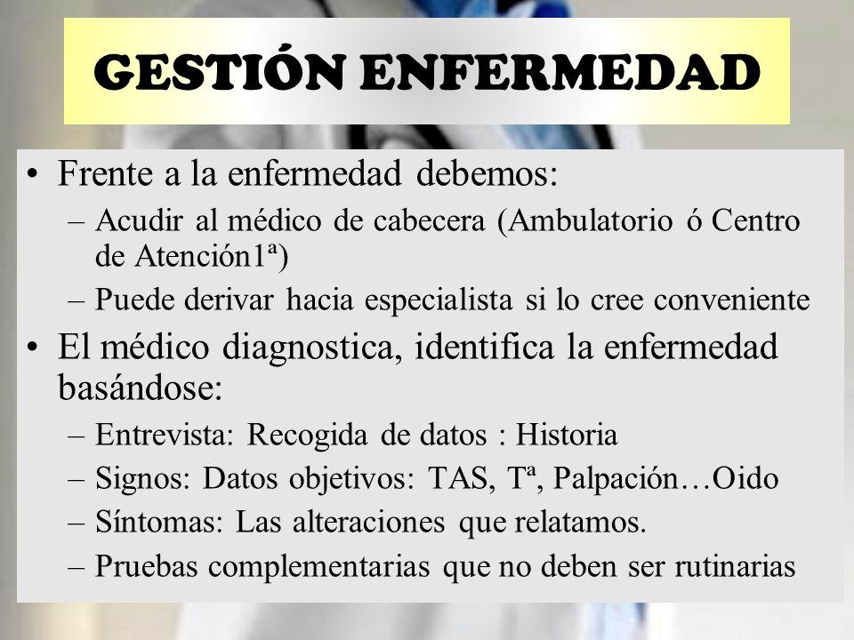GESTIÓN ENFERMEDAD Frente a la enfermedad debemos: –Acudir al médico de cabecera (Ambulatorio ó Centro de Atención1ª) –Puede derivar hacia especialist