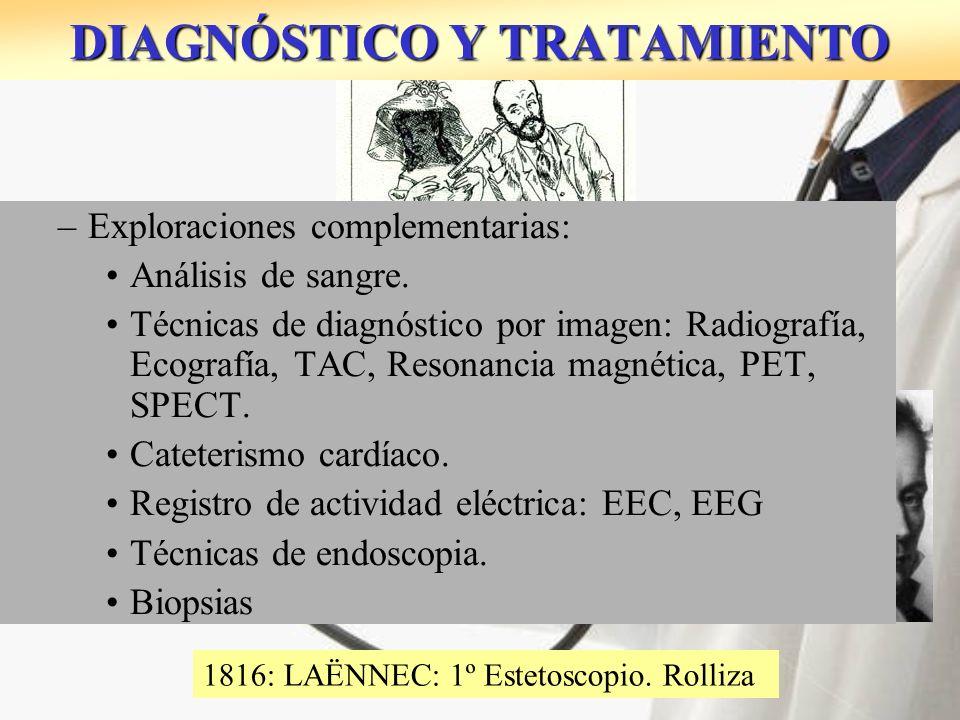1816: LAËNNEC: 1º Estetoscopio. Rolliza –Exploraciones complementarias: Análisis de sangre. Técnicas de diagnóstico por imagen: Radiografía, Ecografía
