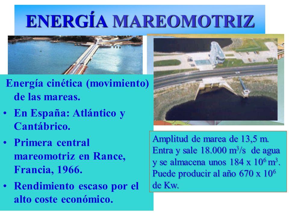 ENERGÍA MAREOMOTRIZ Rance: Francia Energía cinética (movimiento) de las mareas. En España: Atlántico y Cantábrico. Primera central mareomotriz en Ranc
