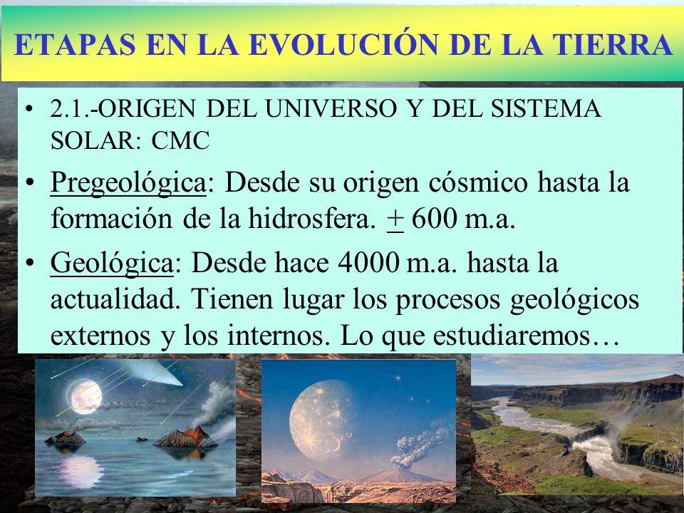 ETAPAS EN LA EVOLUCIÓN DE LA TIERRA 2.1.-ORIGEN DEL UNIVERSO Y DEL SISTEMA SOLAR: CMC Pregeológica: Desde su origen cósmico hasta la formación de la h