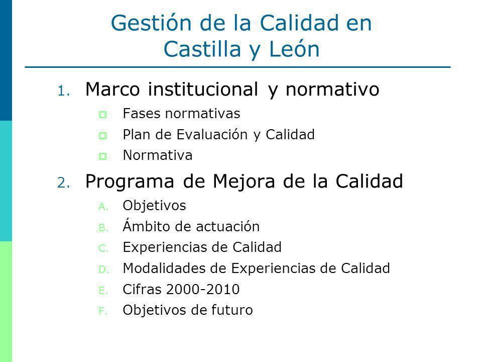 3 1.Marco Institucional y Normativo