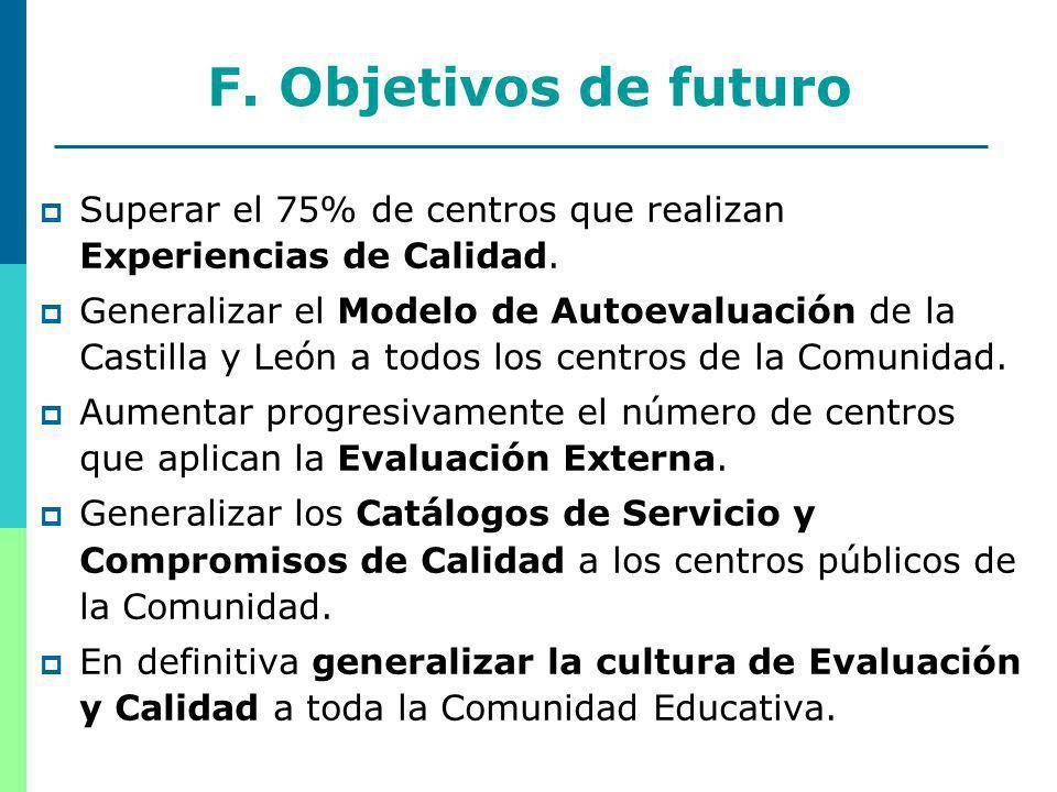 26 Superar el 75% de centros que realizan Experiencias de Calidad.
