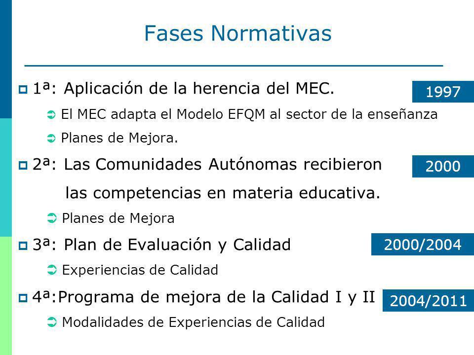 4 Fases Normativas 1ª: Aplicación de la herencia del MEC.