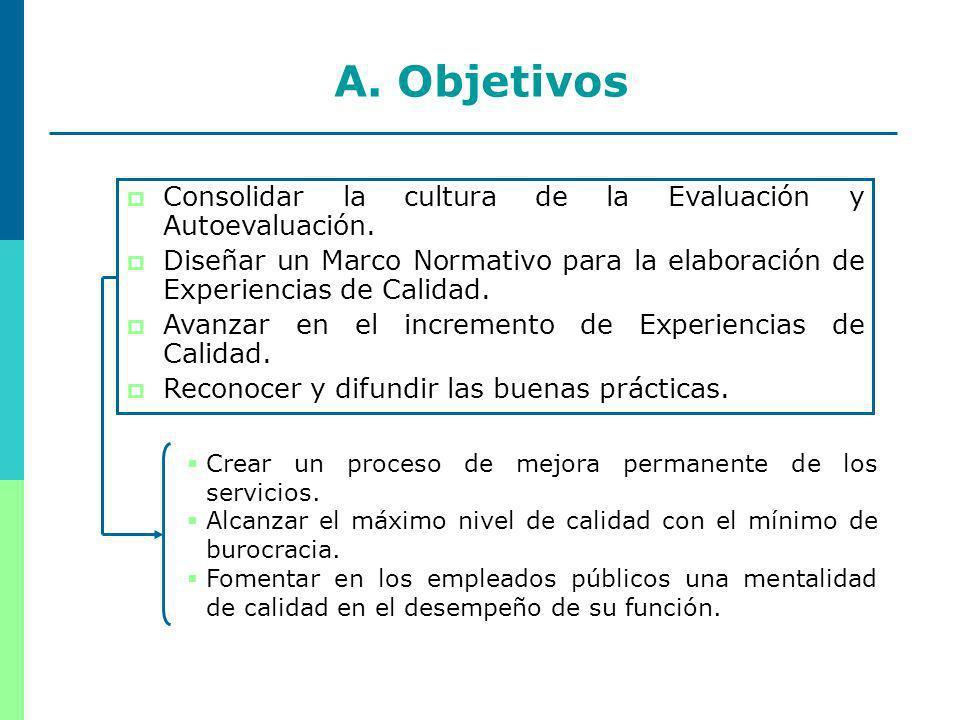 9 A. Objetivos Consolidar la cultura de la Evaluación y Autoevaluación.