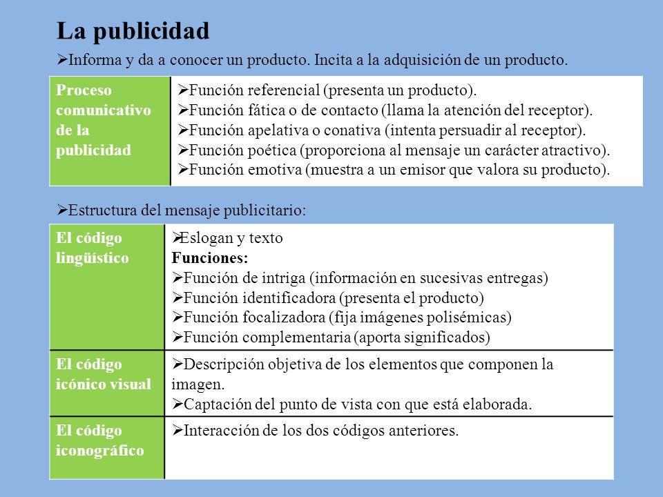 La publicidad Informa y da a conocer un producto. Incita a la adquisición de un producto. El código lingüístico Eslogan y texto Funciones: Función de