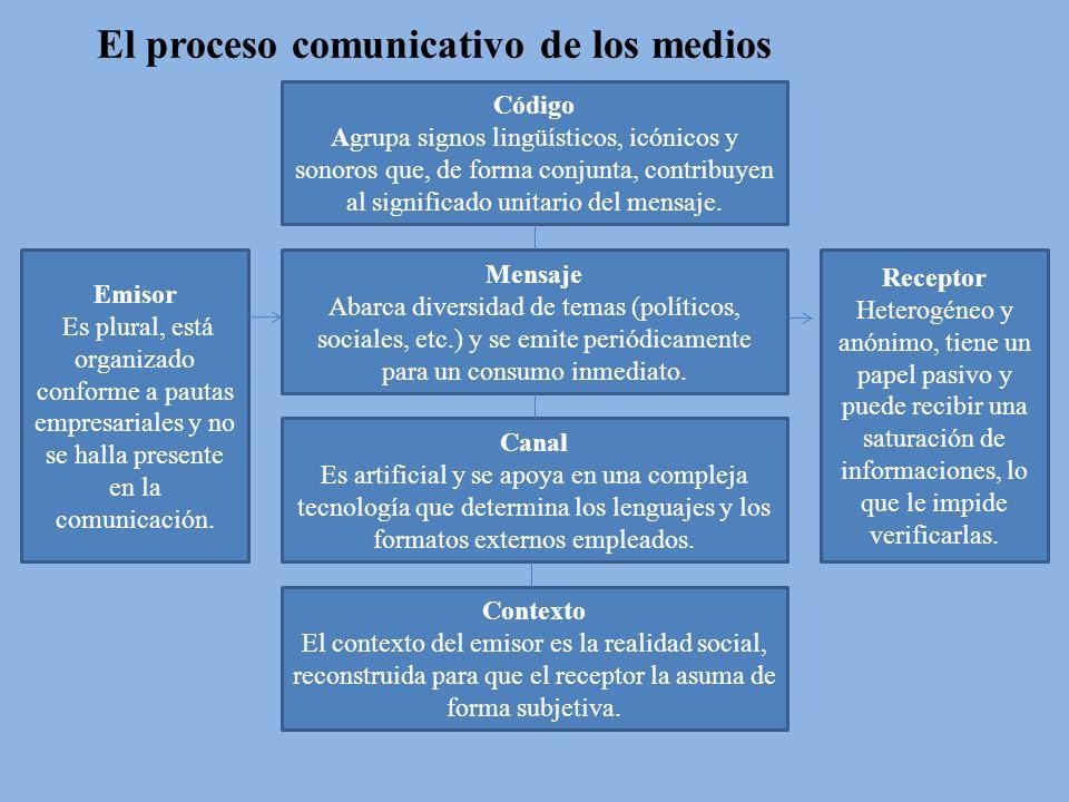 El proceso comunicativo de los medios Código Agrupa signos lingüísticos, icónicos y sonoros que, de forma conjunta, contribuyen al significado unitari