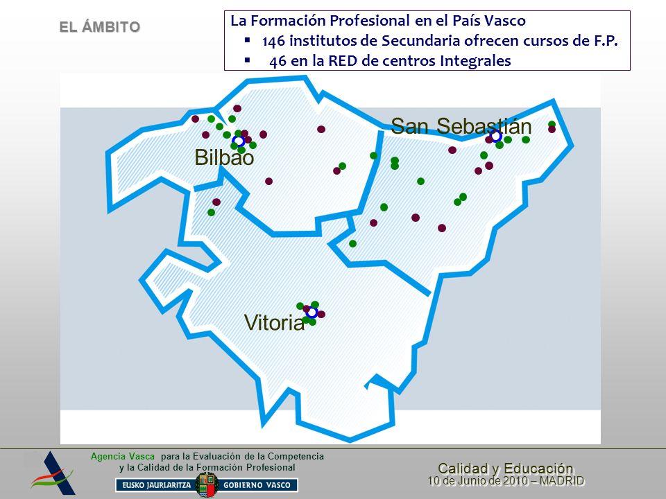 Calidad y Educación 10 de Junio de 2010 – MADRID Calidad y Educación 10 de Junio de 2010 – MADRID Agencia Vasca para la Evaluación de la Competencia y la Calidad de la Formación Profesional Proveedor de la competencia (experto interno) AGENCIA CENTRO 1 CENTRO 2 CENTRO 3 CENTRO 4 CENTRO n REDES SUCESIVAS