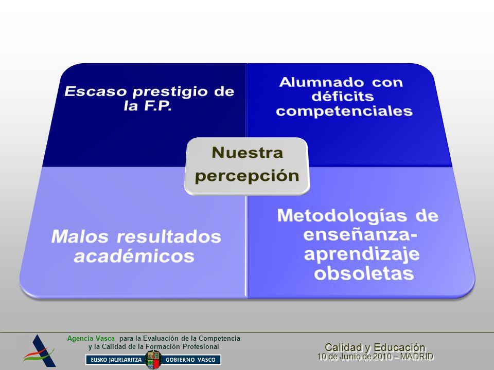 Calidad y Educación 10 de Junio de 2010 – MADRID Calidad y Educación 10 de Junio de 2010 – MADRID Agencia Vasca para la Evaluación de la Competencia y la Calidad de la Formación Profesional UN EJEMPLO DE FORMACIÓN El modelo de Calidad.