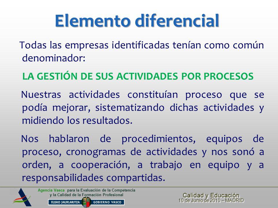 Calidad y Educación 10 de Junio de 2010 – MADRID Calidad y Educación 10 de Junio de 2010 – MADRID Agencia Vasca para la Evaluación de la Competencia y la Calidad de la Formación Profesional Progreso académico 72 --- 82% Repetición Repetición de curso 20 --- 9% Promoción de 2º curso 84 ---82 Promoción de 1º curso 81 --- 78