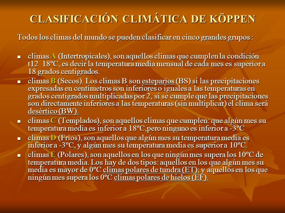 CLASIFICACIÓN CLIMÁTICA DE KÖPPEN Los climas de tipo A, C y D, se pueden clasificar más concretamente añadiéndoles otras letras (en minúscula), que hacen alusión a la distribución de las lluvias a lo largo del año (2ª letra), y a la cualidad de las temperaturas (3ª letra).