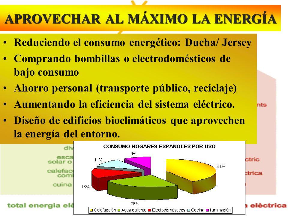 APROVECHAR AL MÁXIMO LA ENERGÍA Reduciendo el consumo energético: Ducha/ Jersey Comprando bombillas o electrodomésticos de bajo consumo Ahorro persona