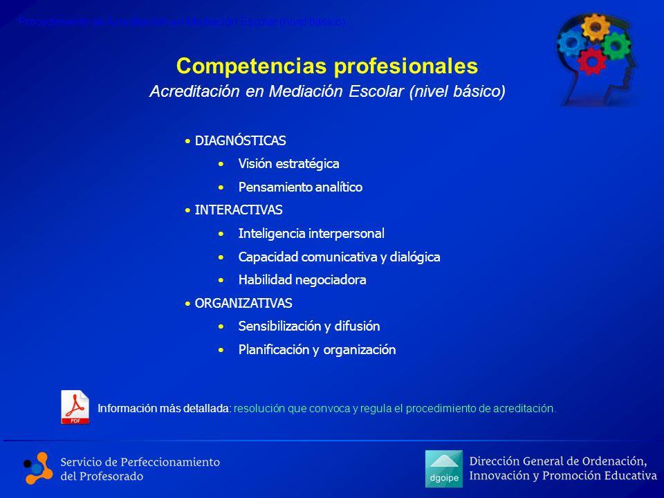 Competencias profesionales DIAGNÓSTICAS Visión estratégica Pensamiento analítico INTERACTIVAS Inteligencia interpersonal Capacidad comunicativa y dial