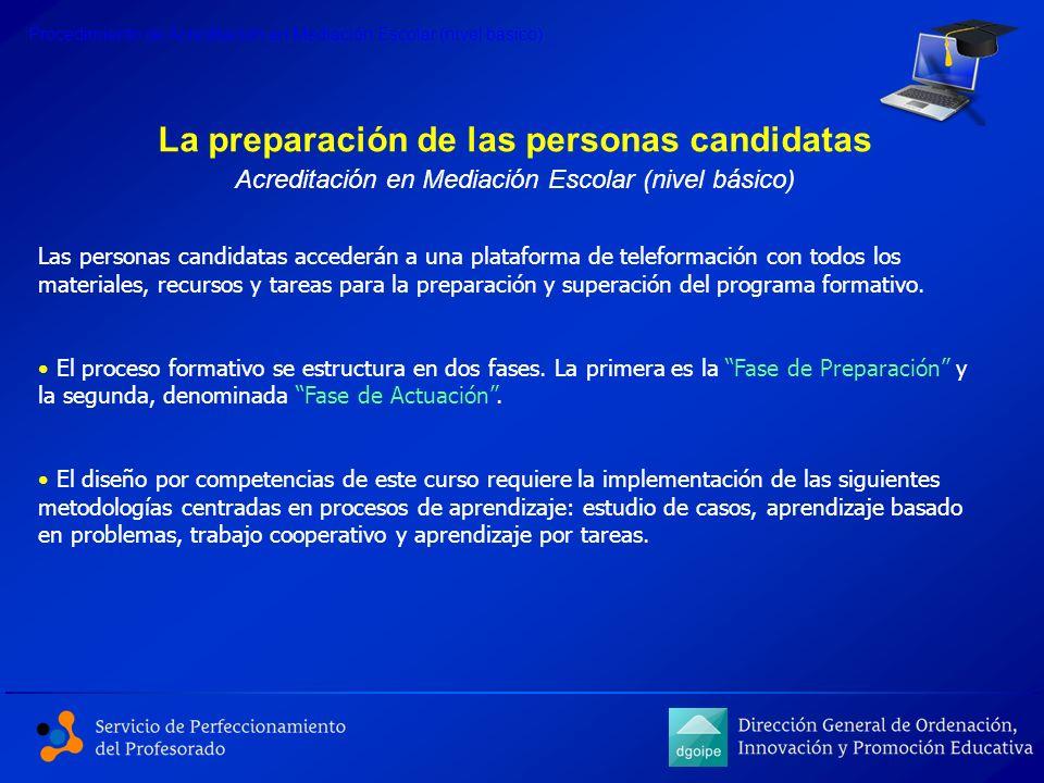 La preparación de las personas candidatas (II) Procedimiento de Acreditación en Mediación Escolar (nivel básico) Acreditación en Mediación Escolar (nivel básico) TítuloLA FORMACIÓN EN MEDIACIÓN ESCOLAR.