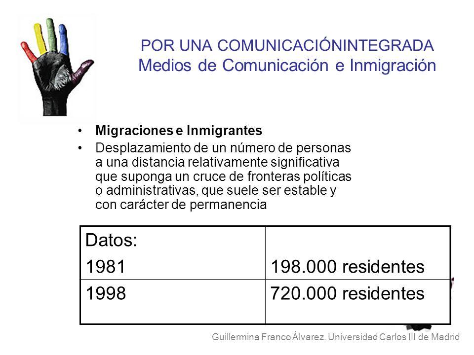 POR UNA COMUNICACIÓNINTEGRADA Medios de Comunicación e Inmigración Guillermina Franco Álvarez. Universidad Carlos III de Madrid Migraciones e Inmigran