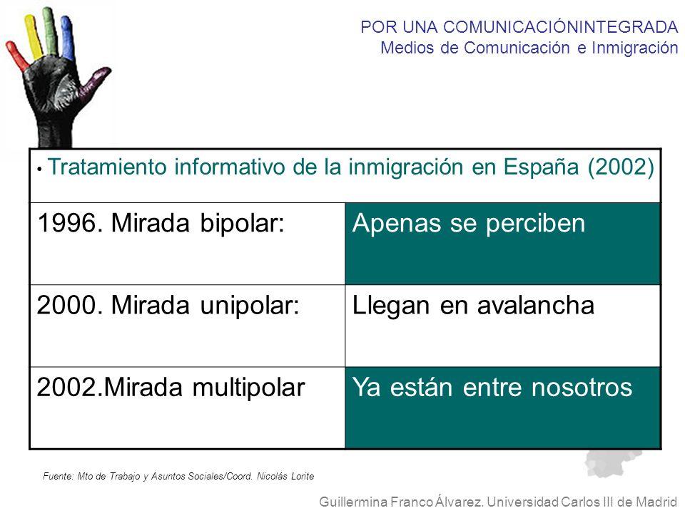 POR UNA COMUNICACIÓNINTEGRADA Medios de Comunicación e Inmigración Guillermina Franco Álvarez. Universidad Carlos III de Madrid Tratamiento informativ