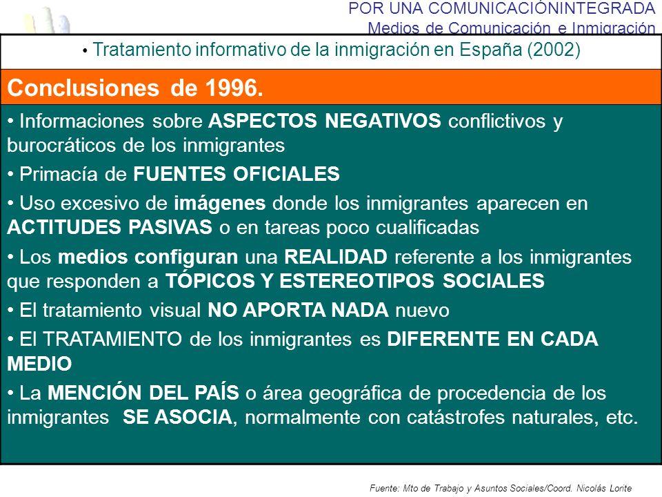 POR UNA COMUNICACIÓNINTEGRADA Medios de Comunicación e Inmigración Tratamiento informativo de la inmigración en España (2002) Conclusiones de 1996. In