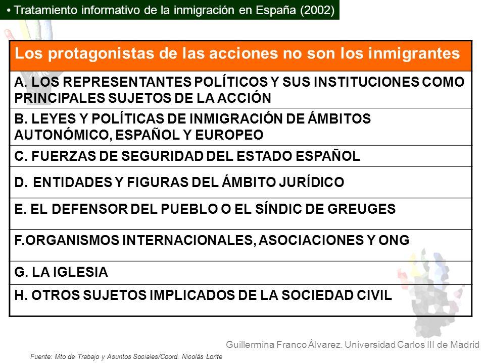 Guillermina Franco Álvarez. Universidad Carlos III de Madrid Los protagonistas de las acciones no son los inmigrantes A. LOS REPRESENTANTES POLÍTICOS