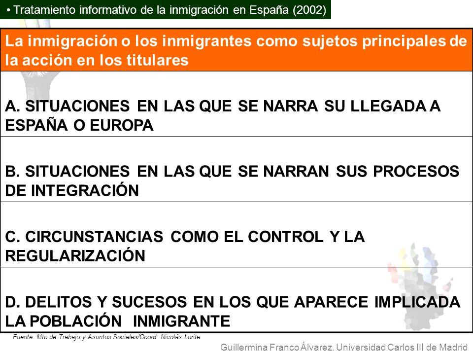 Guillermina Franco Álvarez. Universidad Carlos III de Madrid La inmigración o los inmigrantes como sujetos principales de la acción en los titulares A
