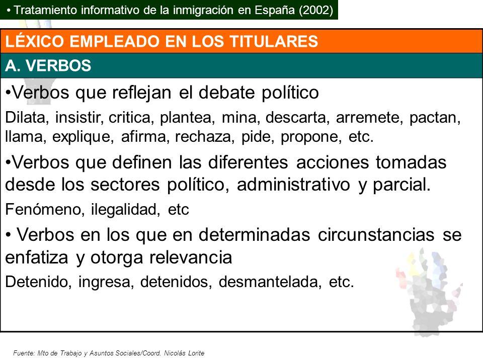 LÉXICO EMPLEADO EN LOS TITULARES A. VERBOS Verbos que reflejan el debate político Dilata, insistir, critica, plantea, mina, descarta, arremete, pactan
