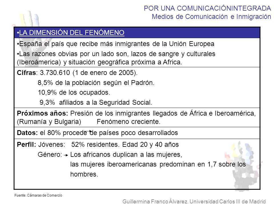 POR UNA COMUNICACIÓNINTEGRADA Medios de Comunicación e Inmigración Guillermina Franco Álvarez. Universidad Carlos III de Madrid Fuente: Cámaras de Com