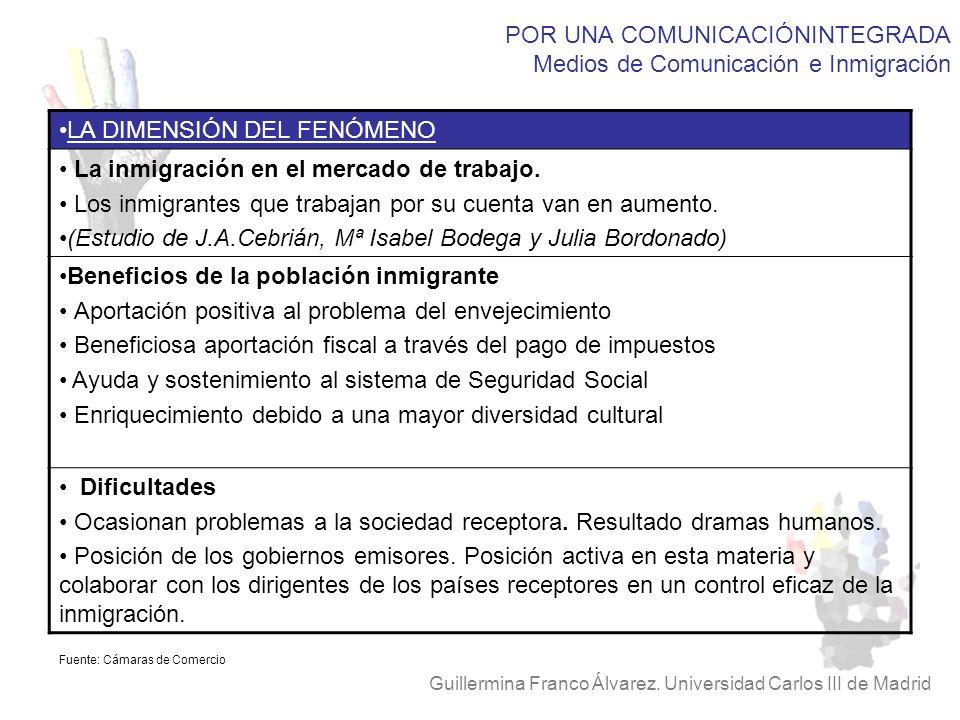POR UNA COMUNICACIÓNINTEGRADA Medios de Comunicación e Inmigración LA DIMENSIÓN DEL FENÓMENO La inmigración en el mercado de trabajo. Los inmigrantes