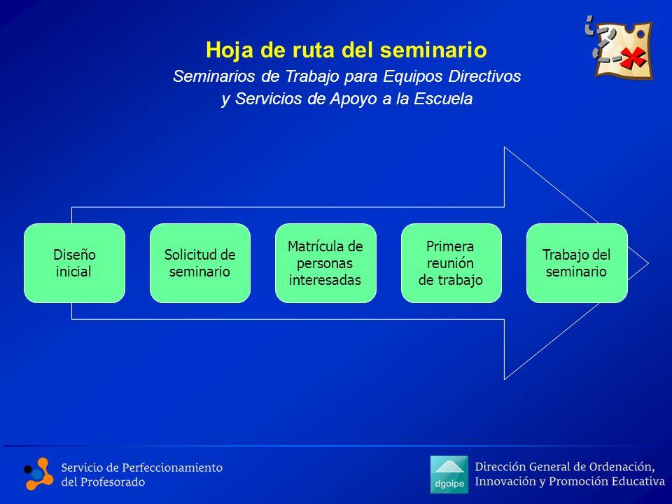 Hoja de ruta del seminario Seminarios de Trabajo para Equipos Directivos y Servicios de Apoyo a la Escuela Solicitud de seminario Matrícula de persona