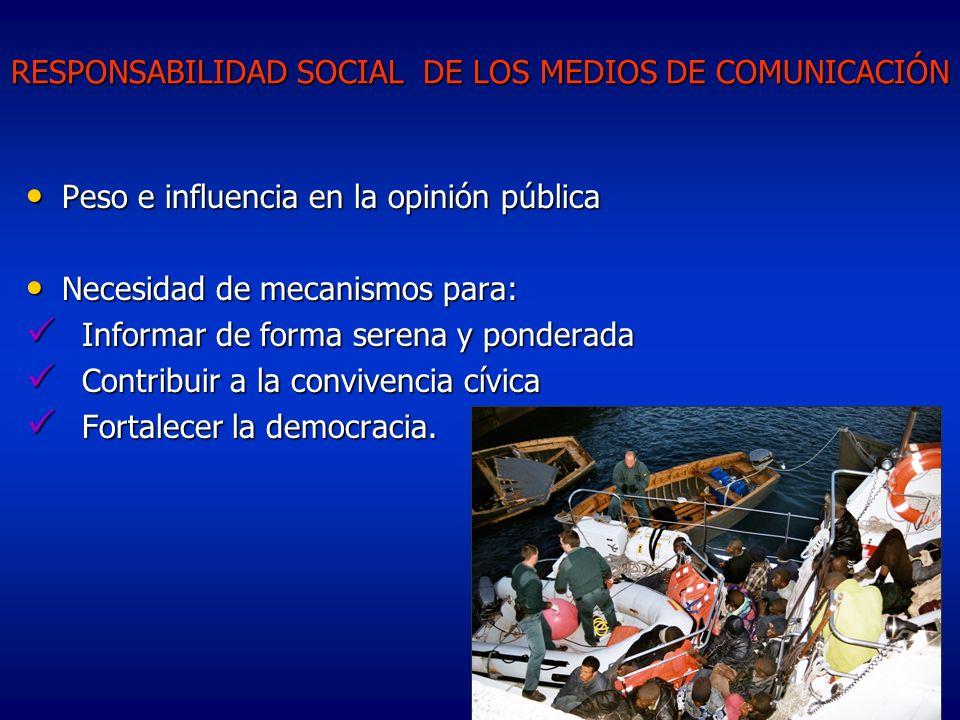 RESPONSABILIDAD SOCIAL DE LOS MEDIOS DE COMUNICACIÓN Peso e influencia en la opinión pública Peso e influencia en la opinión pública Necesidad de meca