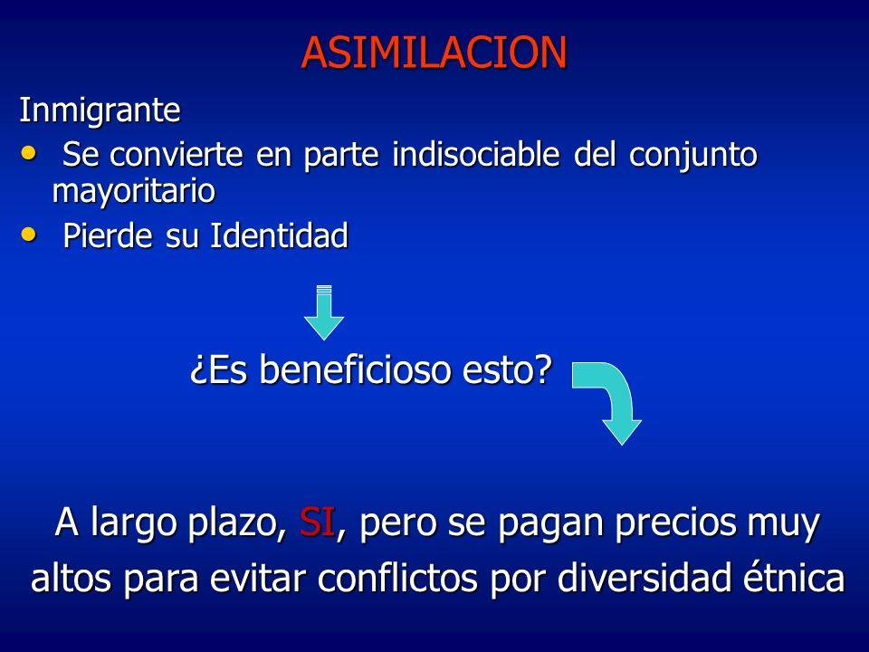ASIMILACIONInmigrante Se convierte en parte indisociable del conjunto mayoritario Se convierte en parte indisociable del conjunto mayoritario Pierde s
