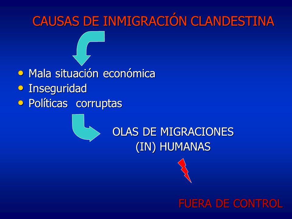 CAUSAS DE INMIGRACIÓN CLANDESTINA Mala situación económica Mala situación económica Inseguridad Inseguridad Políticas corruptas Políticas corruptas OL