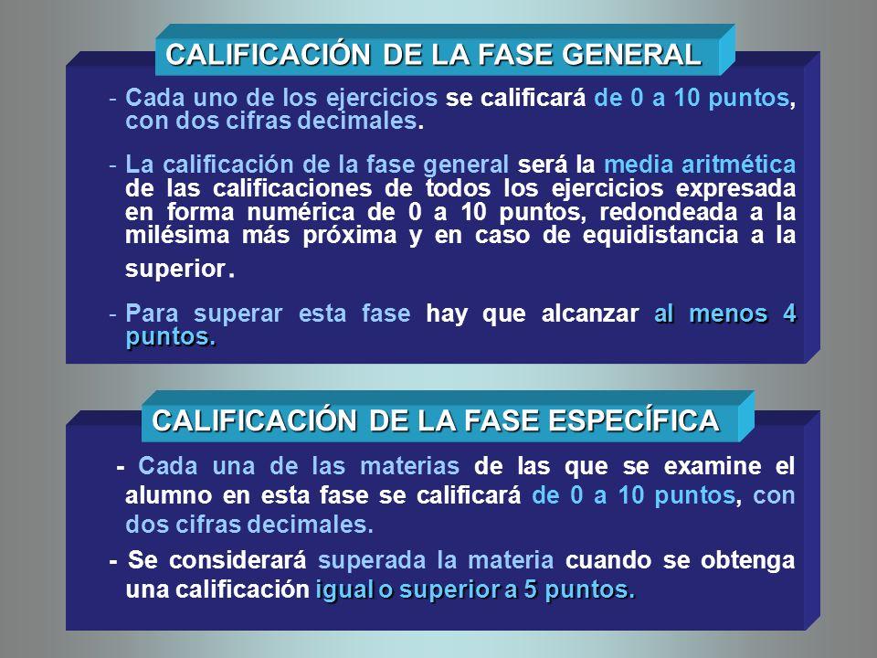 -Cada uno de los ejercicios se calificará de 0 a 10 puntos, con dos cifras decimales.