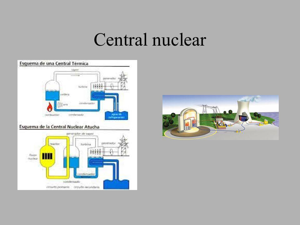 LA PRODUCCIÓN DE ENERGÍA ELÉCTRICA Las Centrales eléctricas que utilizan recursos renovables