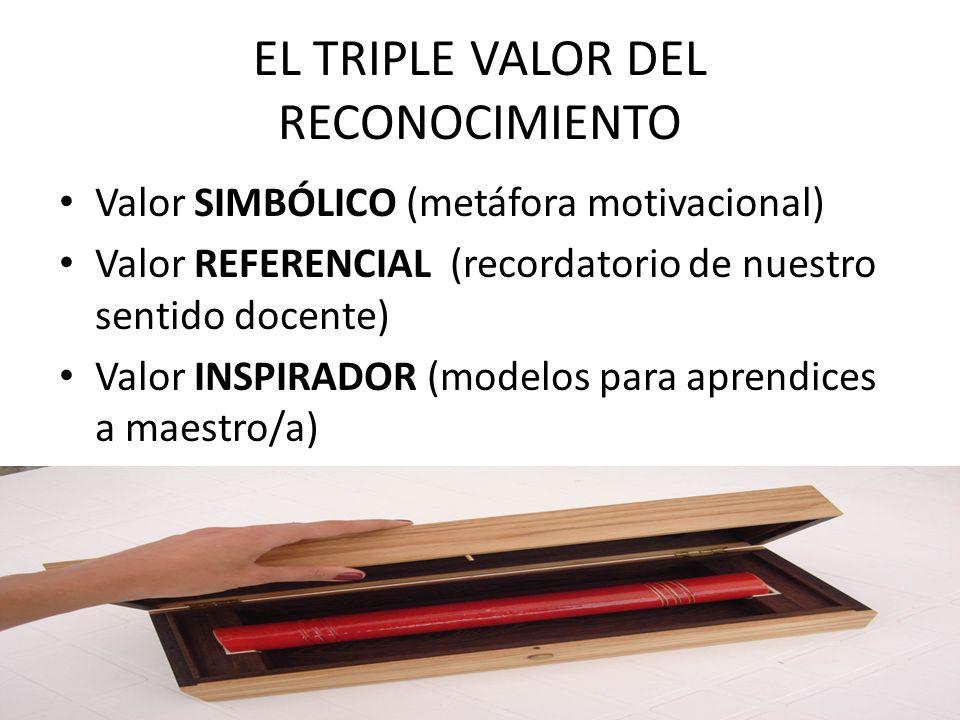 EL TRIPLE VALOR DEL RECONOCIMIENTO Valor SIMBÓLICO (metáfora motivacional) Valor REFERENCIAL (recordatorio de nuestro sentido docente) Valor INSPIRADO