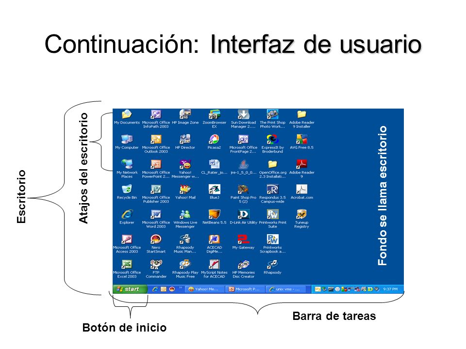 Interfaz de usuario Continuación: Interfaz de usuario EscritorioAtajos del escritorio Fondo se llama escritorio Botón de inicio Barra de tareas