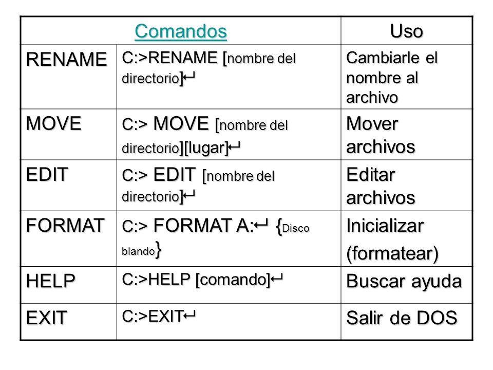 Comandos Uso RENAME C:>RENAME [ nombre del directorio ] C:>RENAME [ nombre del directorio ] Cambiarle el nombre al archivo MOVE C:> MOVE [ nombre del