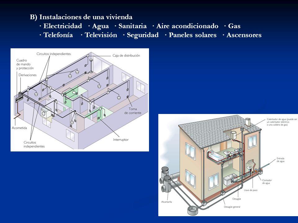 B) Instalaciones de una vivienda · Electricidad · Agua · Sanitaria · Aire acondicionado · Gas · Telefonía · Televisión · Seguridad · Paneles solares ·