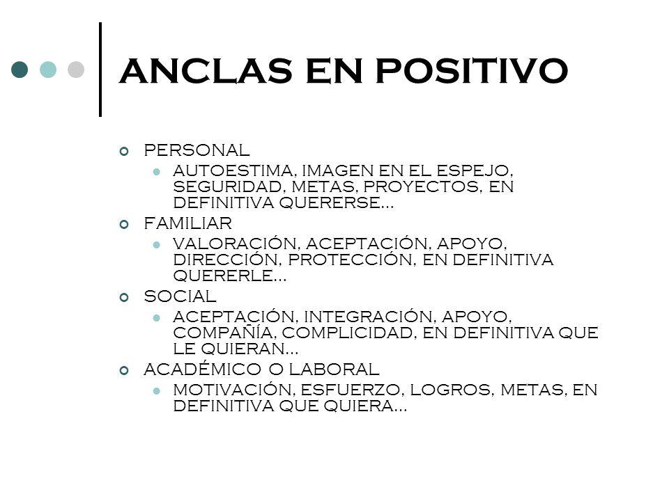 ANCLAS EN POSITIVO PERSONAL AUTOESTIMA, IMAGEN EN EL ESPEJO, SEGURIDAD, METAS, PROYECTOS, EN DEFINITIVA QUERERSE… FAMILIAR VALORACIÓN, ACEPTACIÓN, APO