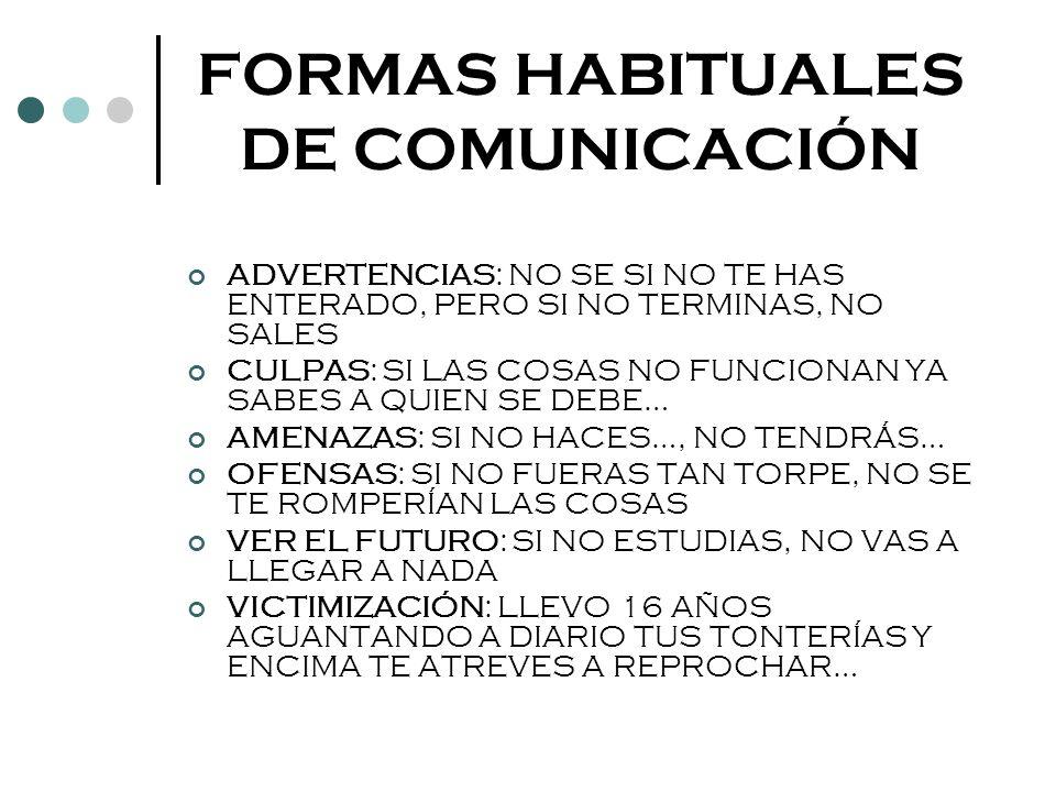 FORMAS HABITUALES DE COMUNICACIÓN ADVERTENCIAS: NO SE SI NO TE HAS ENTERADO, PERO SI NO TERMINAS, NO SALES CULPAS: SI LAS COSAS NO FUNCIONAN YA SABES