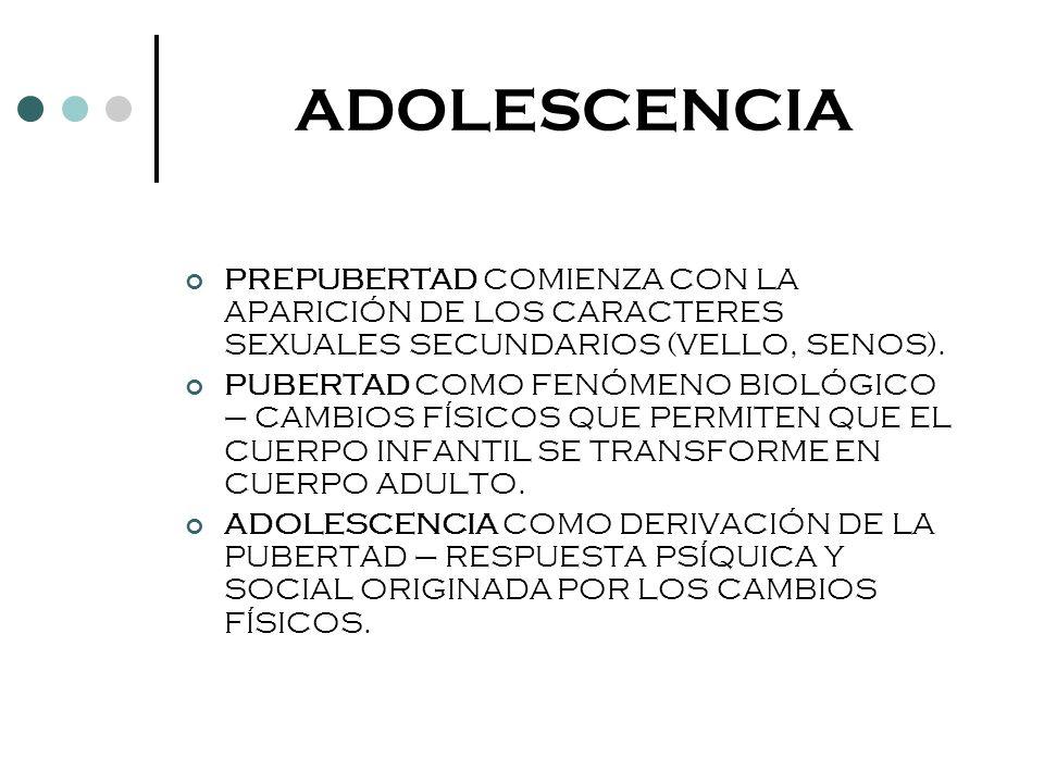 ADOLESCENCIA PREPUBERTAD COMIENZA CON LA APARICIÓN DE LOS CARACTERES SEXUALES SECUNDARIOS (VELLO, SENOS). PUBERTAD COMO FENÓMENO BIOLÓGICO – CAMBIOS F