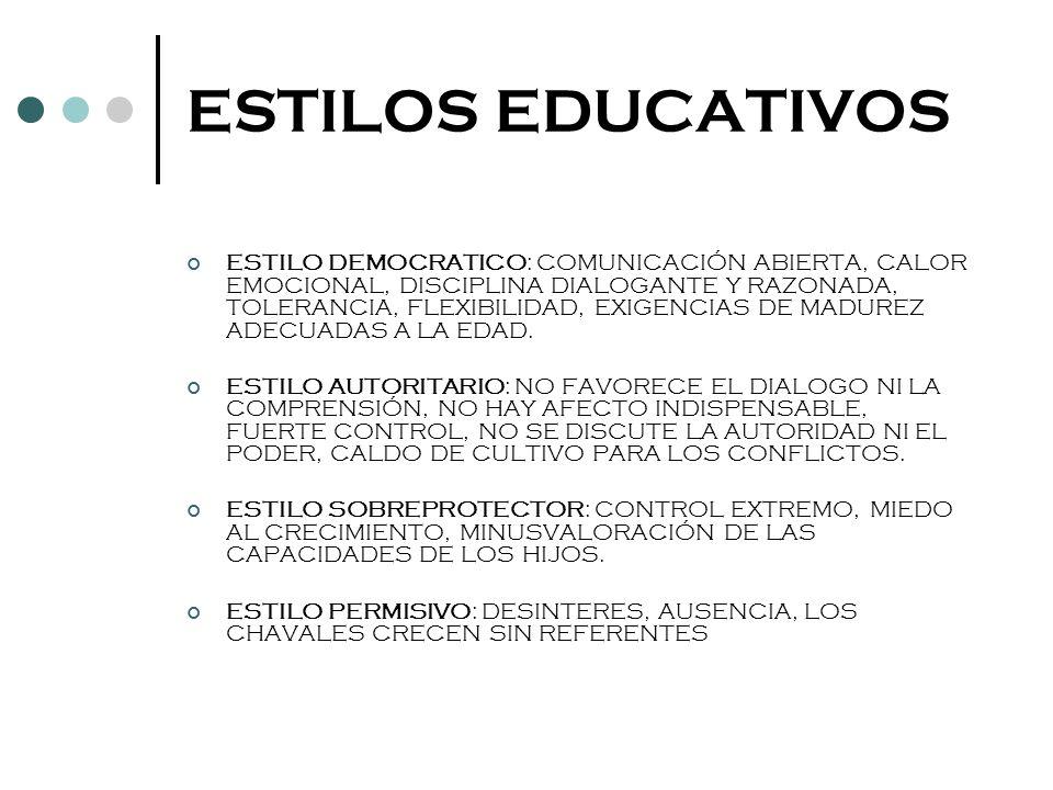 ESTILOS EDUCATIVOS ESTILO DEMOCRATICO: COMUNICACIÓN ABIERTA, CALOR EMOCIONAL, DISCIPLINA DIALOGANTE Y RAZONADA, TOLERANCIA, FLEXIBILIDAD, EXIGENCIAS D