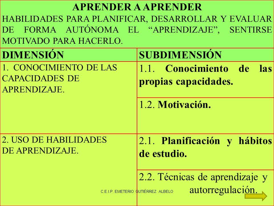 APRENDER A APRENDER HABILIDADES PARA PLANIFICAR, DESARROLLAR Y EVALUAR DE FORMA AUTÓNOMA EL APRENDIZAJE, SENTIRSE MOTIVADO PARA HACERLO.