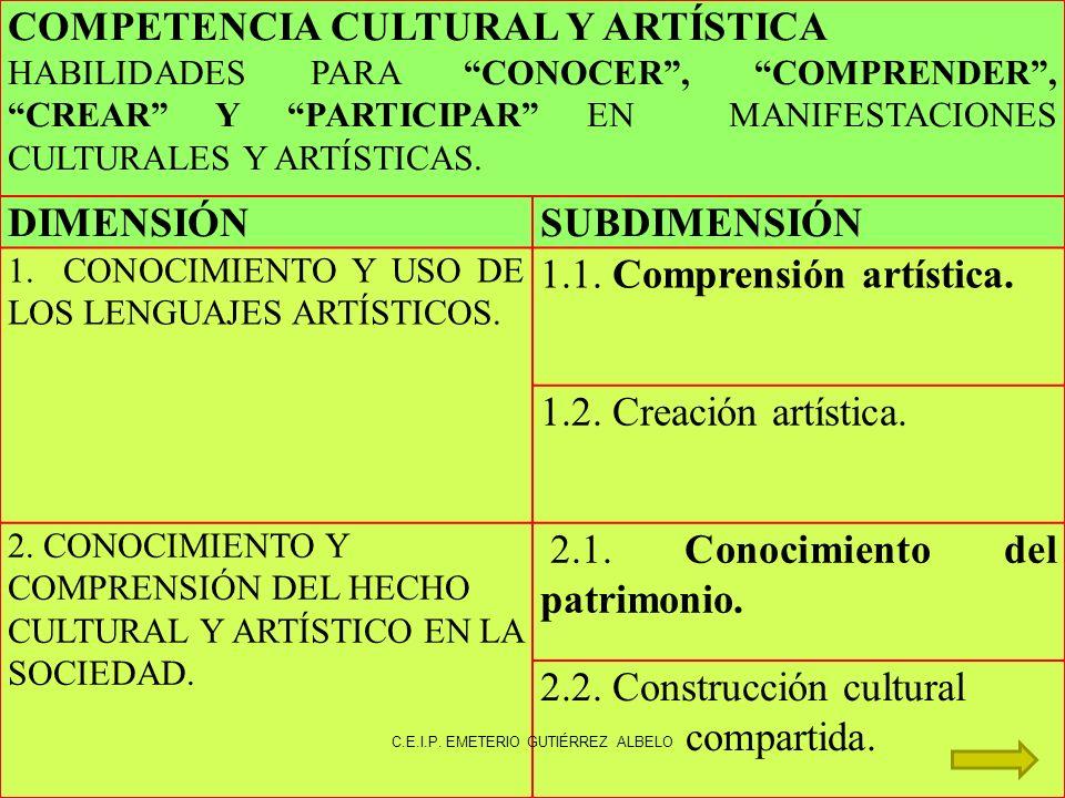 COMPETENCIA CULTURAL Y ARTÍSTICA HABILIDADES PARA CONOCER, COMPRENDER, CREAR Y PARTICIPAR EN MANIFESTACIONES CULTURALES Y ARTÍSTICAS.