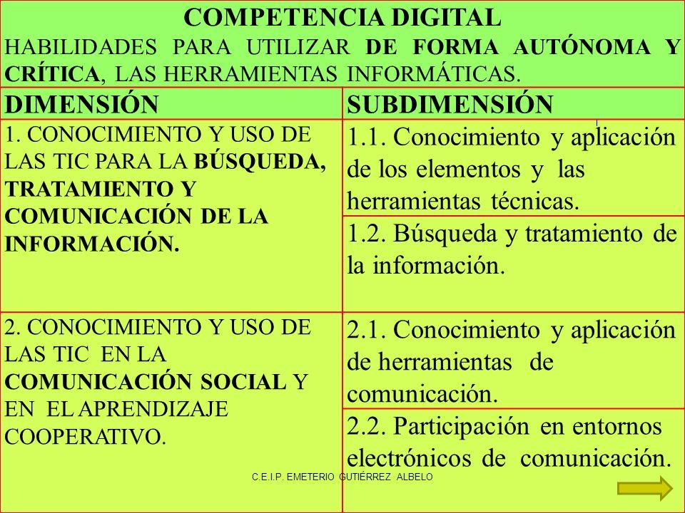 COMPETENCIA DIGITAL HABILIDADES PARA UTILIZAR DE FORMA AUTÓNOMA Y CRÍTICA, LAS HERRAMIENTAS INFORMÁTICAS.