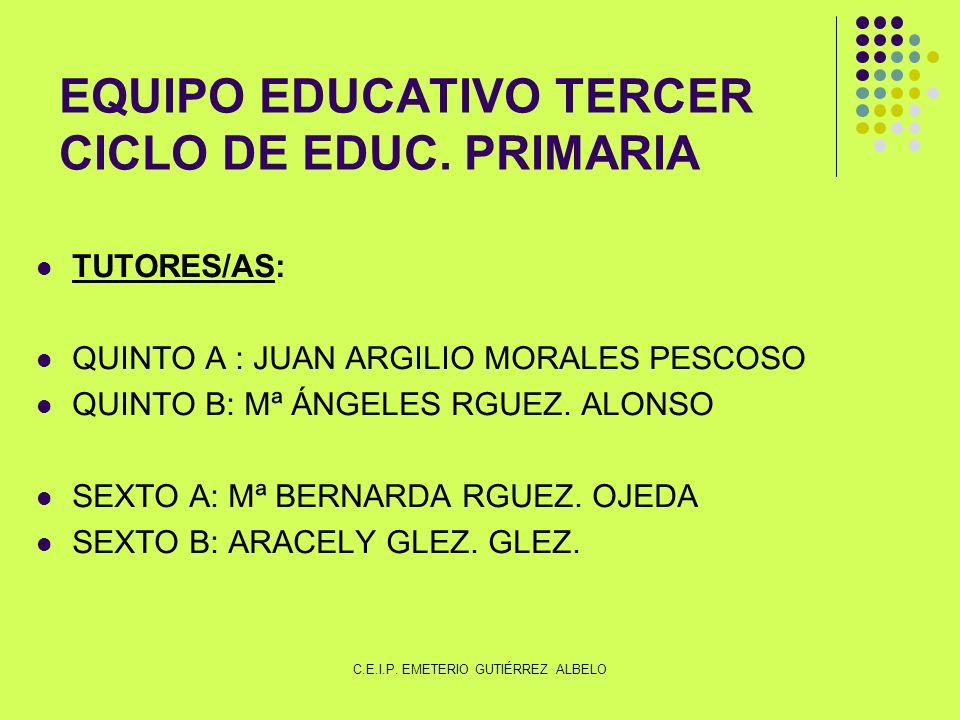 EQUIPO EDUCATIVO TERCER CICLO DE EDUC.