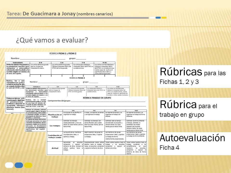 Rúbricas para las Fichas 1, 2 y 3 ¿Qué vamos a evaluar? Tarea: De Guacimara a Jonay (nombres canarios) Rúbrica para el trabajo en grupo Autoevaluación
