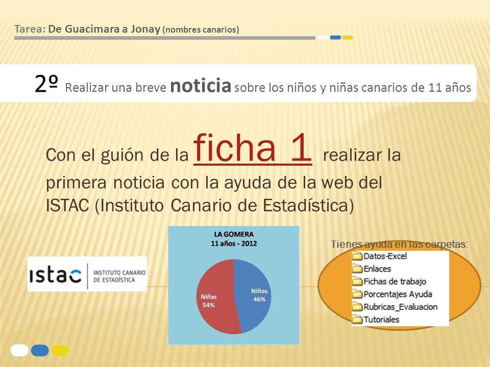 Con el guión de la ficha 1 realizar la primera noticia con la ayuda de la web del ISTAC (Instituto Canario de Estadística) ficha 1 2º Realizar una bre