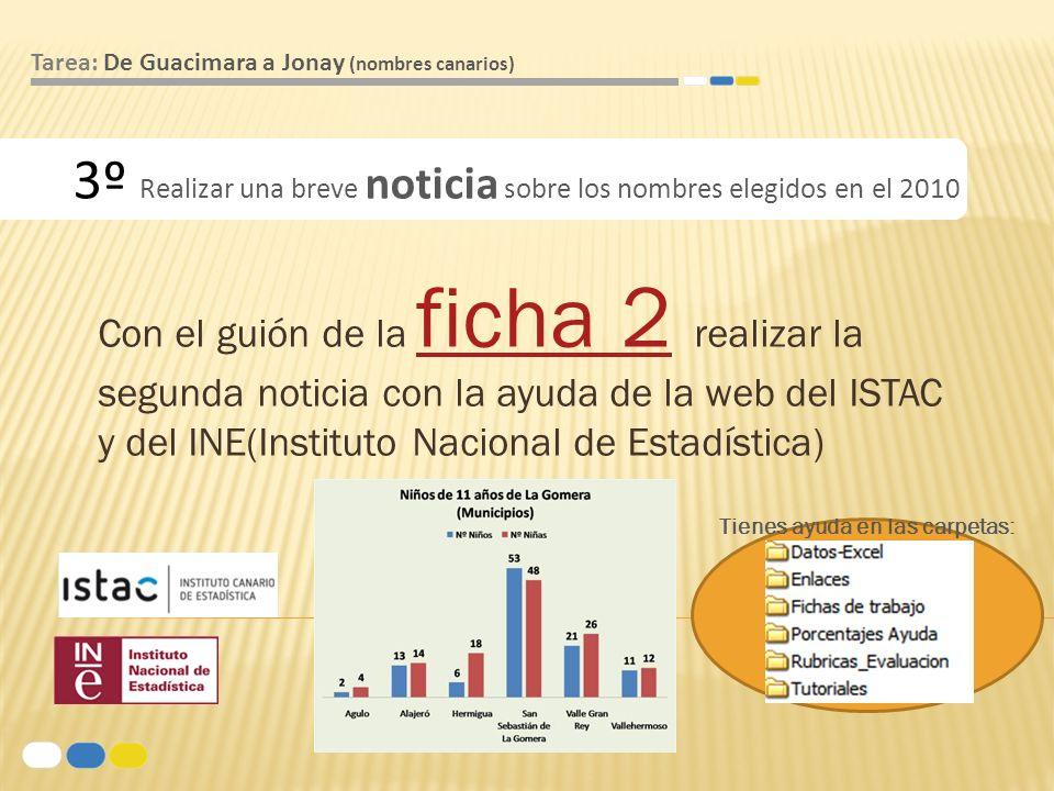 Con el guión de la ficha 2 realizar la segunda noticia con la ayuda de la web del ISTAC y del INE(Instituto Nacional de Estadística) ficha 2 3º Realiz