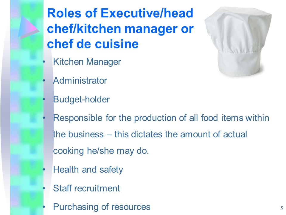 Roles of Executive/head chef/kitchen manager or chef de cuisine Kitchen Manager Administrator Budget-holder Responsible for the production of all food