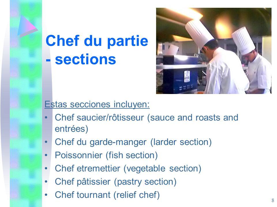 Senior commis chefs/assistant cooks Fundamentales en esta sección.