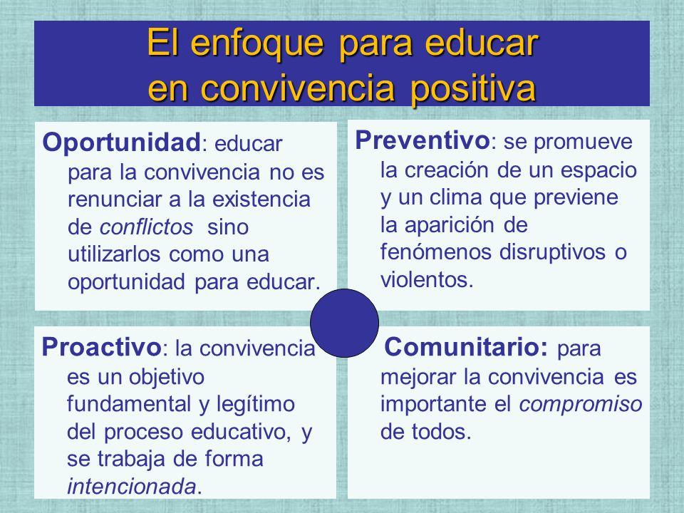 El enfoque para educar en convivencia positiva Oportunidad : educar para la convivencia no es renunciar a la existencia de conflictos sino utilizarlos
